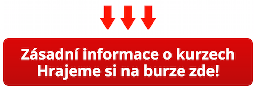 online kurz Hrajeme si naburze HNB VIP TRADER BUSINESS