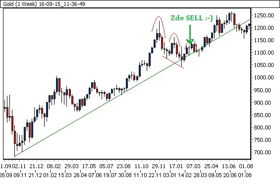 gold-uptrend
